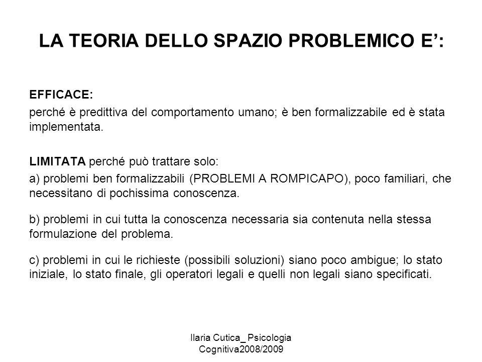 Ilaria Cutica_ Psicologia Cognitiva2008/2009 LA TEORIA DELLO SPAZIO PROBLEMICO E': EFFICACE: perché è predittiva del comportamento umano; è ben formal