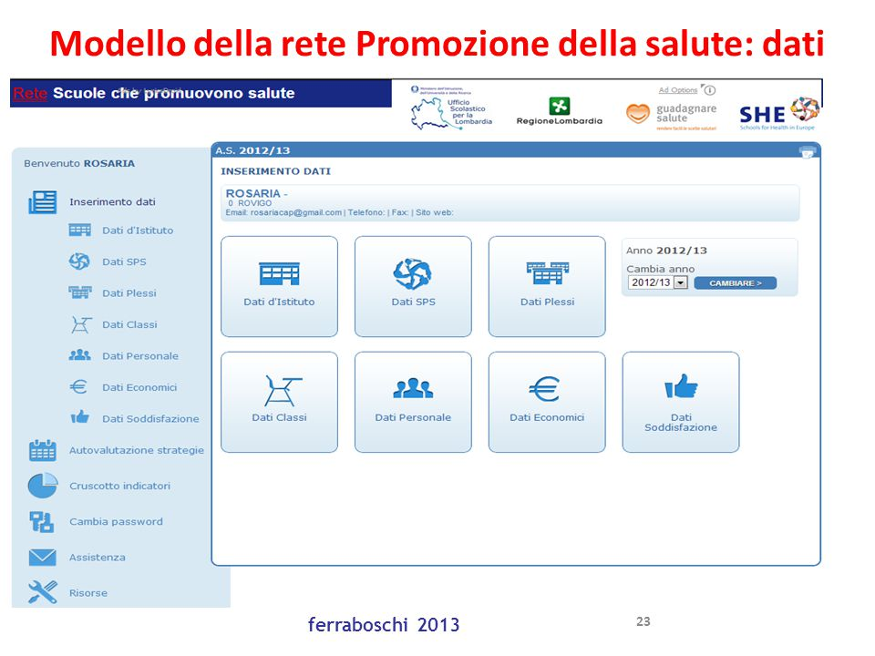 ferraboschi 2013 23 Modello della rete Promozione della salute: dati