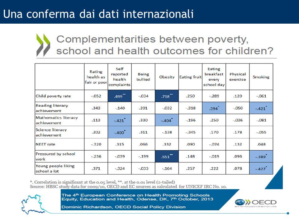 15 Bruna Baggio L'impatto della rete SPS 182 Istituzioni scolastiche  800 plessi (scuole)  180.000 studenti  1.000 insegnanti  180.000 famiglie  180 comunità locali