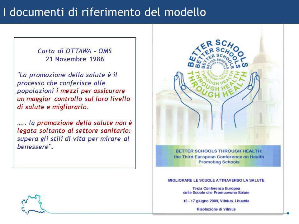6 Bruna Baggio I documenti di riferimento del modello Carta di OTTAWA – OMS 21 Novembre 1986