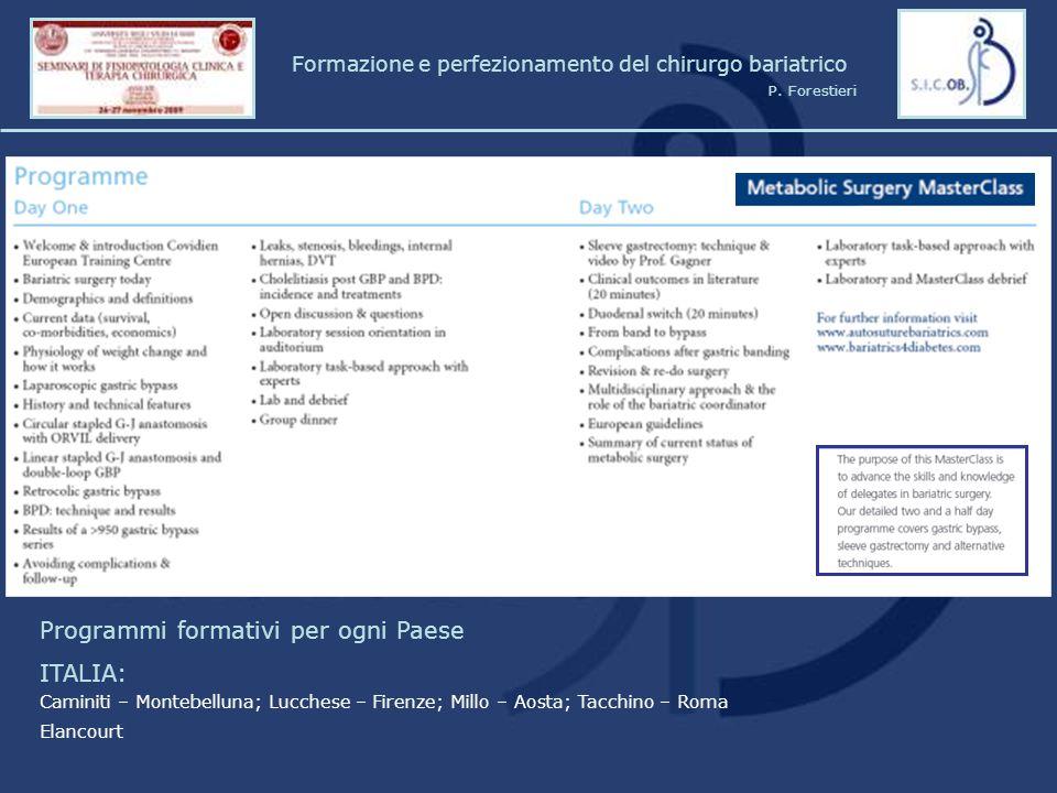 Programmi formativi per ogni Paese ITALIA: Caminiti – Montebelluna; Lucchese – Firenze; Millo – Aosta; Tacchino – Roma Elancourt Formazione e perfezio