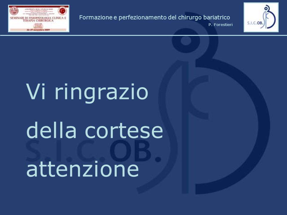 Vi ringrazio della cortese attenzione Formazione e perfezionamento del chirurgo bariatrico P. Forestieri