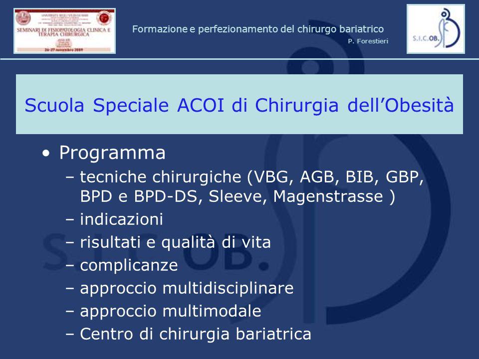 Programma –tecniche chirurgiche (VBG, AGB, BIB, GBP, BPD e BPD-DS, Sleeve, Magenstrasse ) –indicazioni –risultati e qualità di vita –complicanze –appr