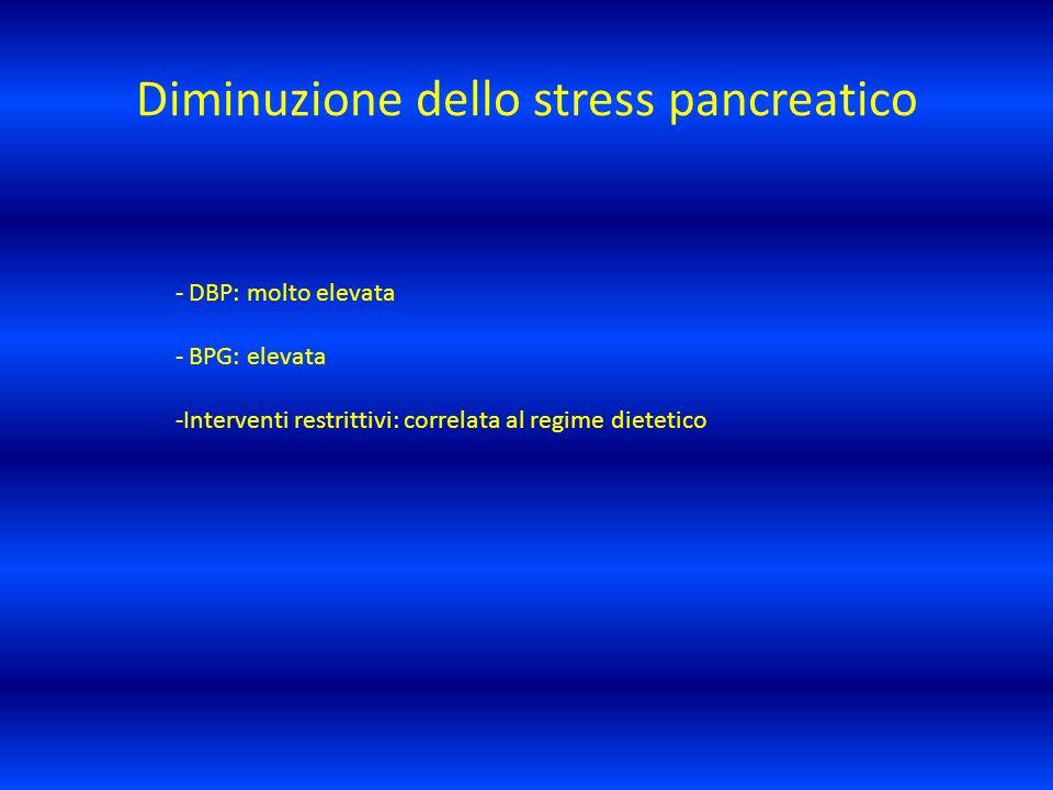 Diminuzione dello stress pancreatico - DBP: molto elevata - BPG: elevata -Interventi restrittivi: correlata al regime dietetico