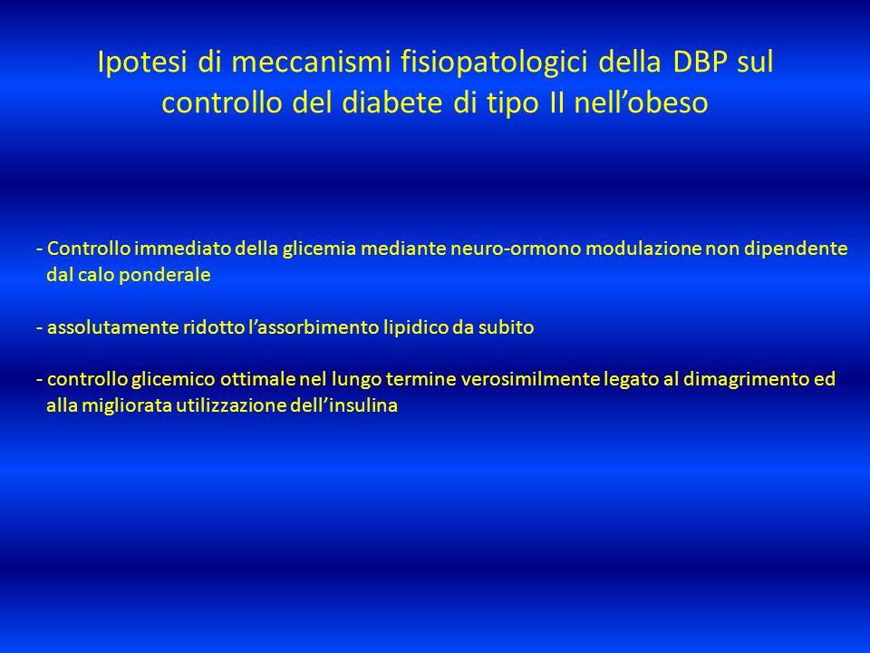 Ipotesi di meccanismi fisiopatologici della DBP sul controllo del diabete di tipo II nell'obeso - Controllo immediato della glicemia mediante neuro-or