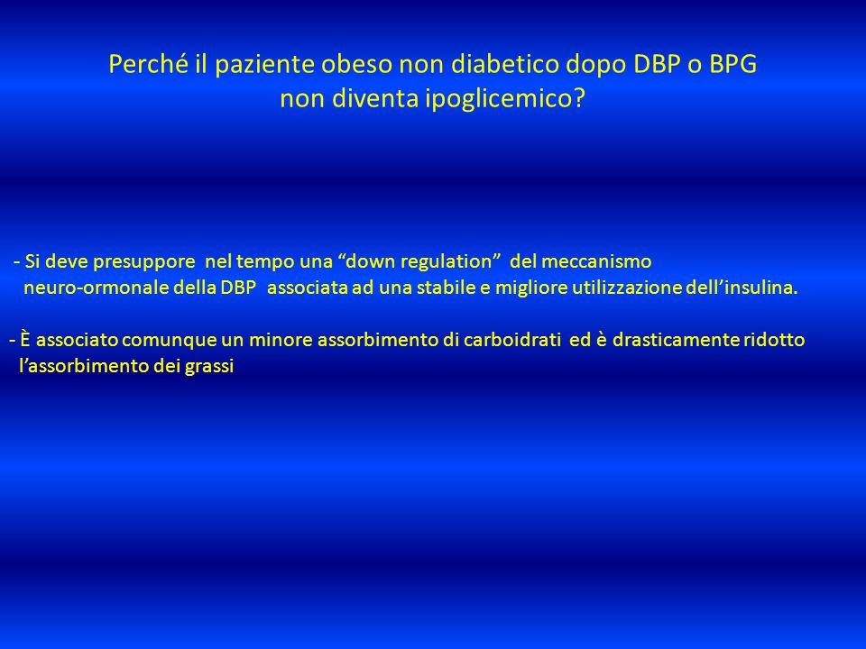 """Perché il paziente obeso non diabetico dopo DBP o BPG non diventa ipoglicemico? - Si deve presuppore nel tempo una """"down regulation"""" del meccanismo ne"""