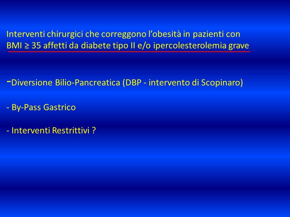 Interventi chirurgici che correggono l'obesità in pazienti con BMI ≥ 35 affetti da diabete tipo II e/o ipercolesterolemia grave - Diversione Bilio-Pan