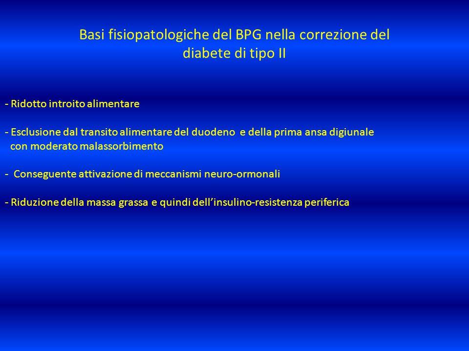 Basi fisiopatologiche del BPG nella correzione del diabete di tipo II - Ridotto introito alimentare - Esclusione dal transito alimentare del duodeno e