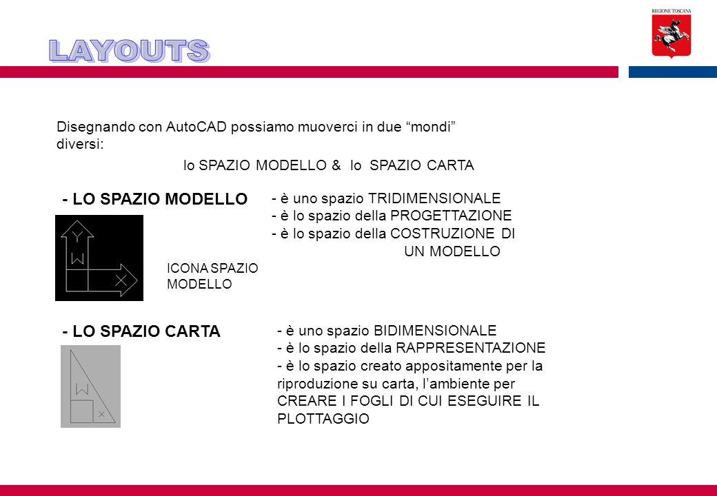 """Disegnando con AutoCAD possiamo muoverci in due """"mondi"""" diversi: lo SPAZIO MODELLO & lo SPAZIO CARTA - LO SPAZIO MODELLO - è uno spazio TRIDIMENSIONAL"""