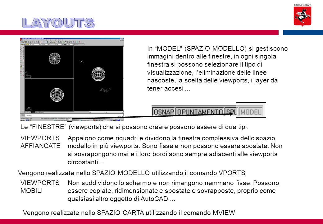 """In """"MODEL"""" (SPAZIO MODELLO) si gestiscono immagini dentro alle finestre, in ogni singola finestra si possono selezionare il tipo di visualizzazione, l"""