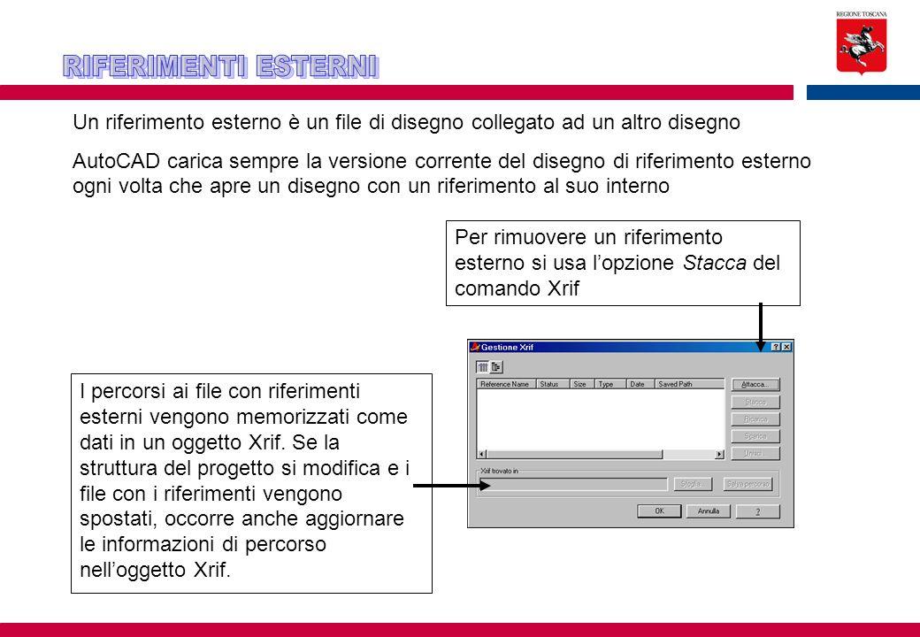 Per rimuovere un riferimento esterno si usa l'opzione Stacca del comando Xrif Un riferimento esterno è un file di disegno collegato ad un altro disegn