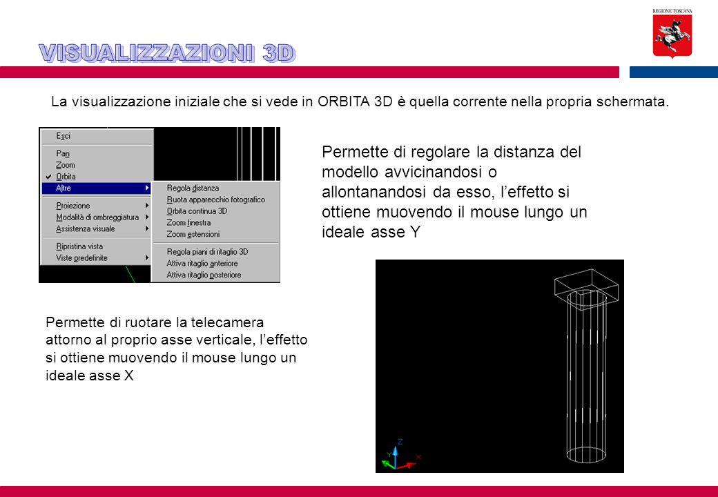 La visualizzazione iniziale che si vede in ORBITA 3D è quella corrente nella propria schermata. Permette di regolare la distanza del modello avvicinan