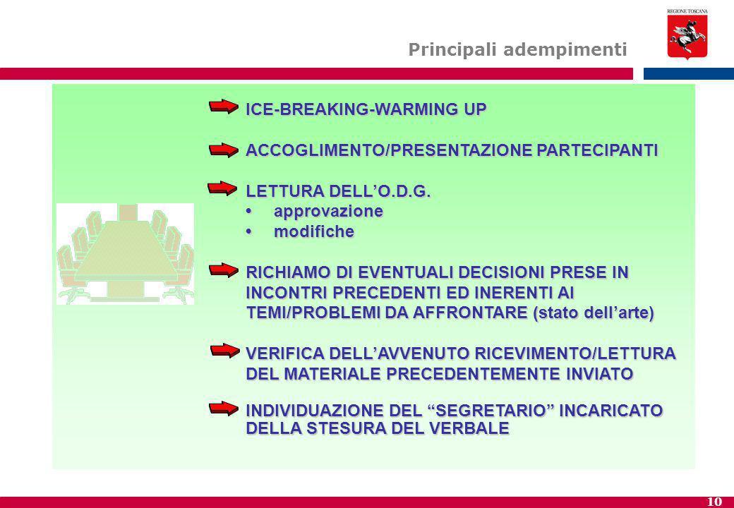 10 ICE-BREAKING-WARMING UP ACCOGLIMENTO/PRESENTAZIONE PARTECIPANTI LETTURA DELL'O.D.G.