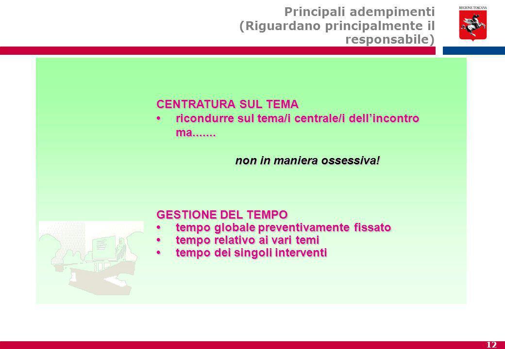 12 CENTRATURA SUL TEMA ricondurre sul tema/i centrale/i dell'incontroricondurre sul tema/i centrale/i dell'incontroma.......