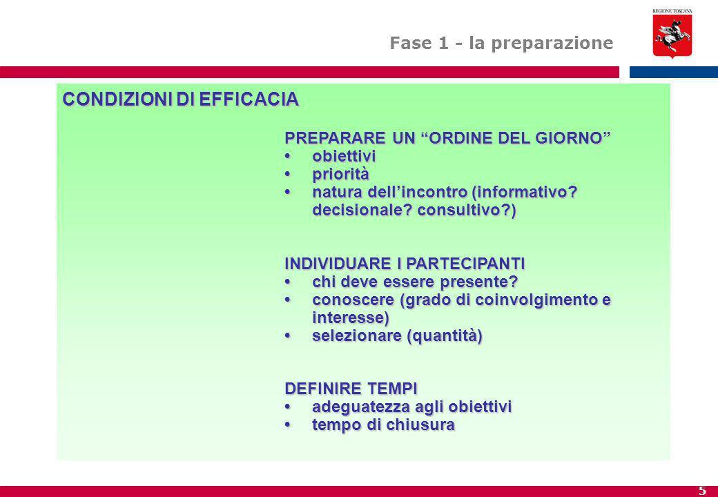 """5 CONDIZIONI DI EFFICACIA PREPARARE UN """"ORDINE DEL GIORNO"""" obiettiviobiettivi prioritàpriorità natura dell'incontro (informativo? decisionale? consult"""