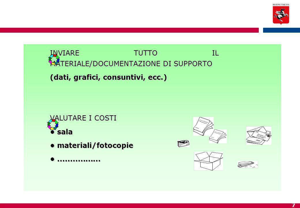 7 INVIARE TUTTO IL MATERIALE/DOCUMENTAZIONE DI SUPPORTO (dati, grafici, consuntivi, ecc.) VALUTARE I COSTI sala sala materiali/fotocopie materiali/fot