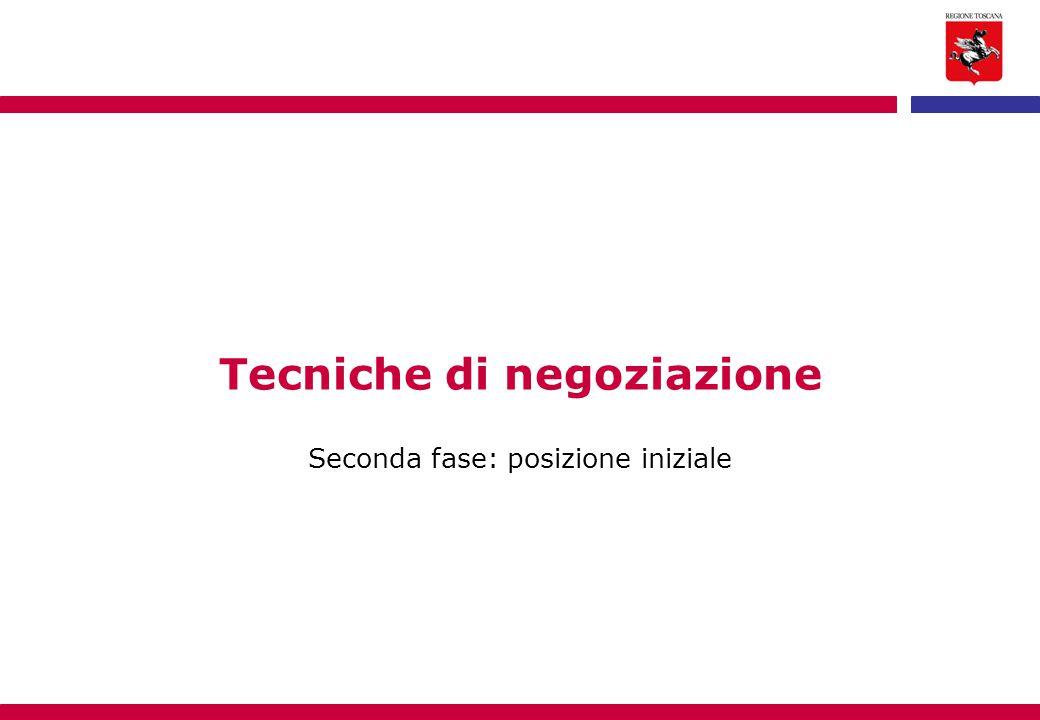 Tecniche di negoziazione Seconda fase: posizione iniziale