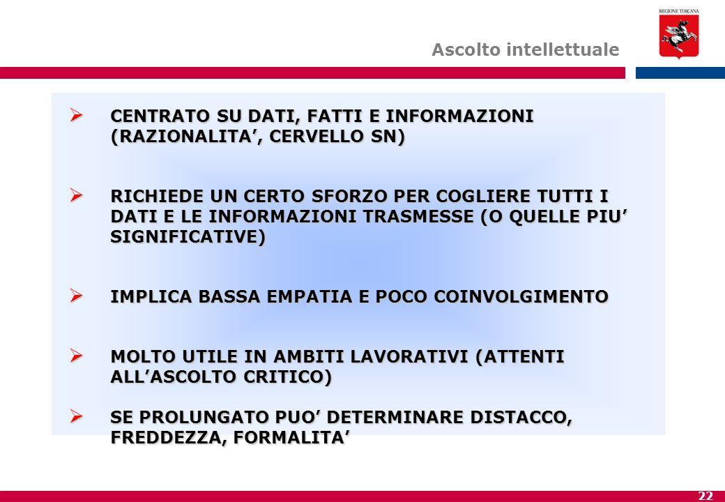 23  VA AL DI LÀ DELLE SOLE PAROLE, DELL'EVIDENZA  CENTRATO SULLO STATO EMOTIVO DELL' INTERLOCUTORE  CONSENTE DI COGLIERE EMOZIONI ESPLICITE E IMPLICITE E DI CONDIVIDERLE (CERVELLO DX)  CONSENTE DI DEFINIRE STRATEGIE COMUNICATIVE PIU' EFFICACI E DURATURE Ascolto empatico Se vuoi conoscere veramente un guerriero devi camminare per 10 miglia nei suoi mocassini (proverbio indiano)