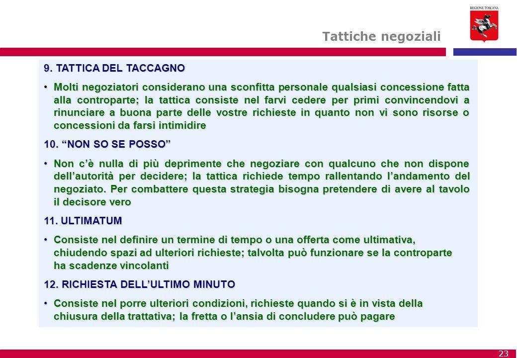 23 Tattiche negoziali 9. TATTICA DEL TACCAGNO Molti negoziatori considerano una sconfitta personale qualsiasi concessione fatta alla controparte; la t