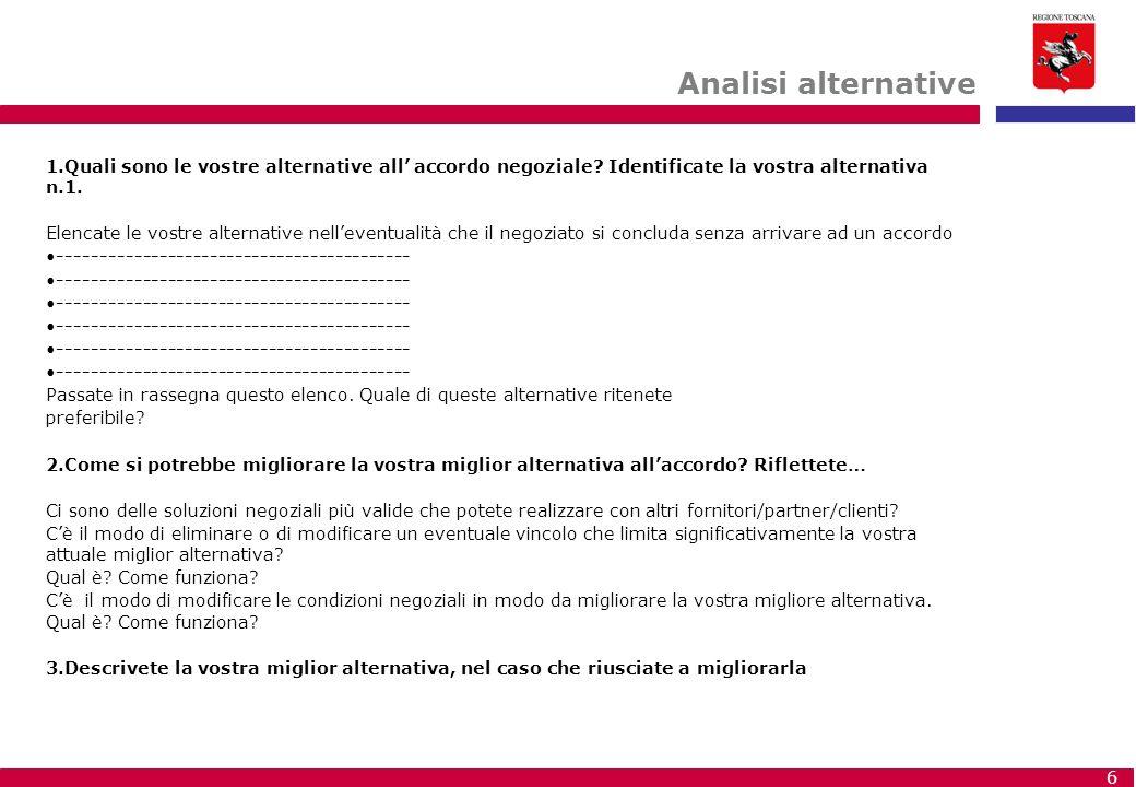 6 1.Quali sono le vostre alternative all' accordo negoziale? Identificate la vostra alternativa n.1. Elencate le vostre alternative nell'eventualità c