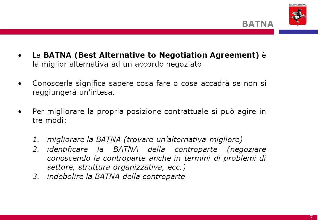 7 La BATNA (Best Alternative to Negotiation Agreement) è la miglior alternativa ad un accordo negoziato Conoscerla significa sapere cosa fare o cosa a