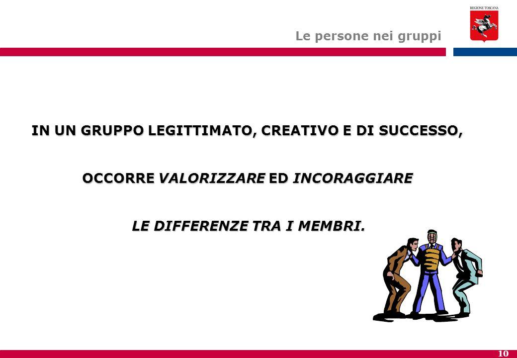 10 Le persone nei gruppi IN UN GRUPPO LEGITTIMATO, CREATIVO E DI SUCCESSO, OCCORRE VALORIZZARE ED INCORAGGIARE LE DIFFERENZE TRA I MEMBRI.