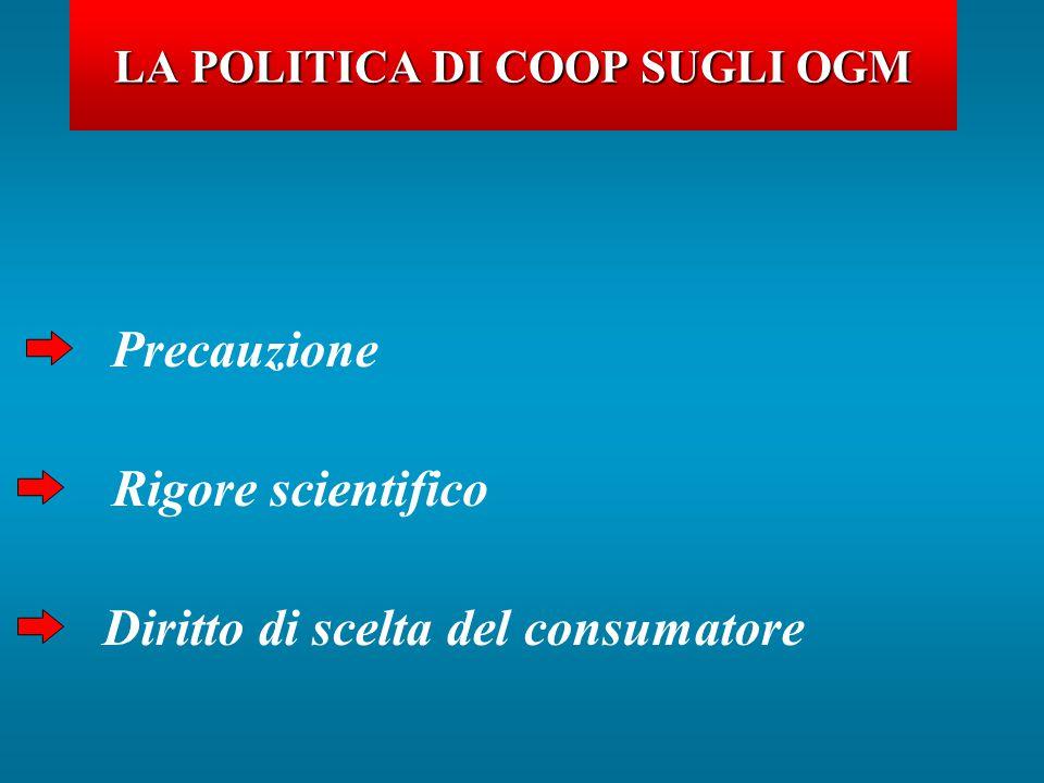 LA POLITICA DI COOP SUGLI OGM Rigore scientifico Diritto di scelta del consumatore Precauzione