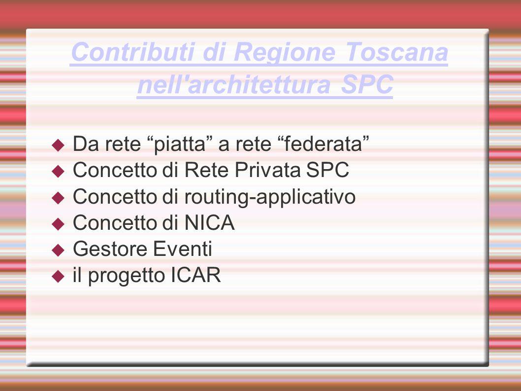 Contributi di Regione Toscana nell architettura SPC  Da rete piatta a rete federata  Concetto di Rete Privata SPC  Concetto di routing-applicativo  Concetto di NICA  Gestore Eventi  il progetto ICAR