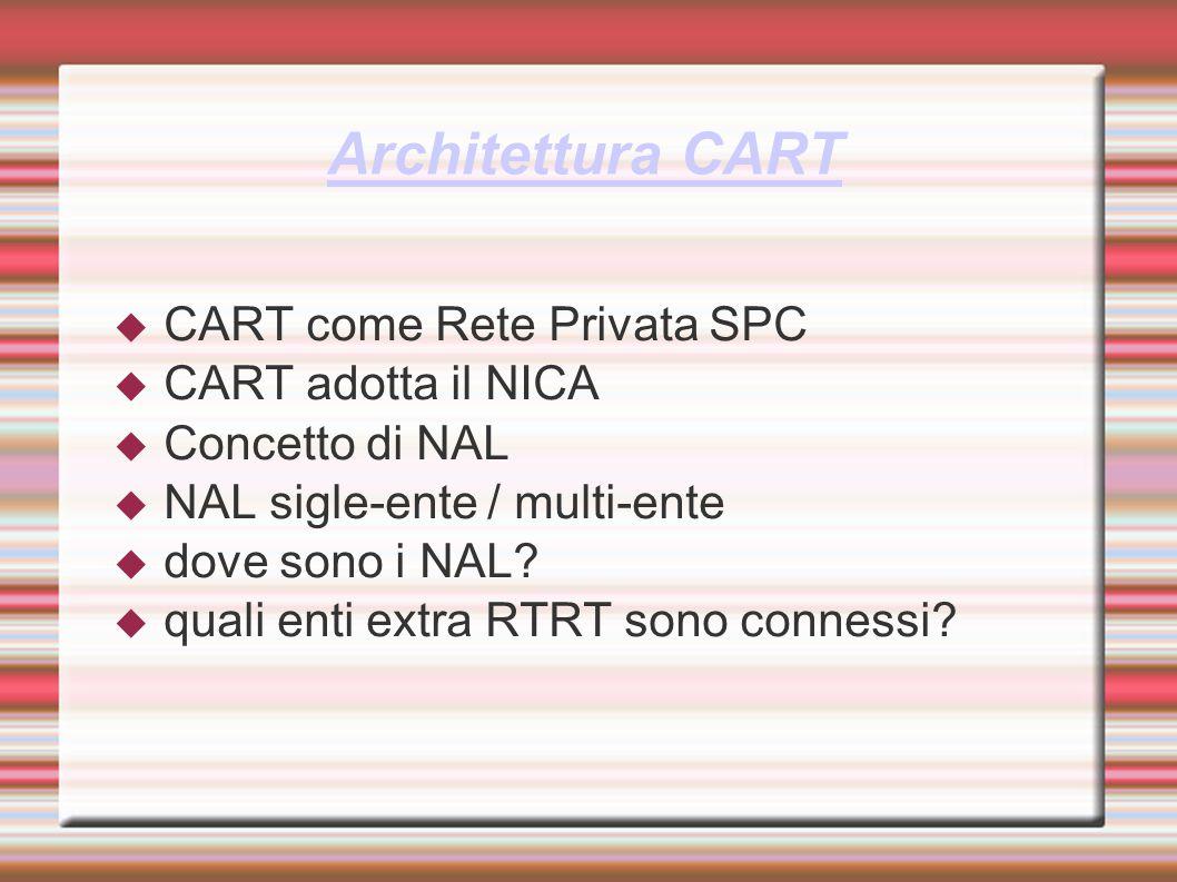 Architettura CART  CART come Rete Privata SPC  CART adotta il NICA  Concetto di NAL  NAL sigle-ente / multi-ente  dove sono i NAL?  quali enti e