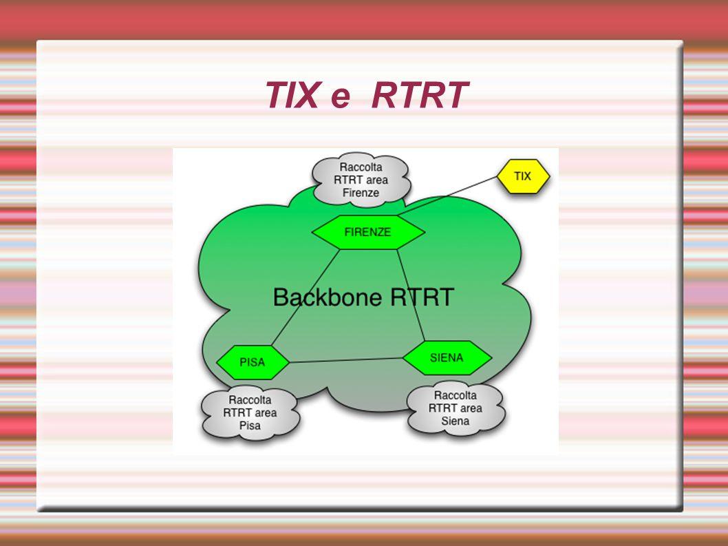TIX e RTRT