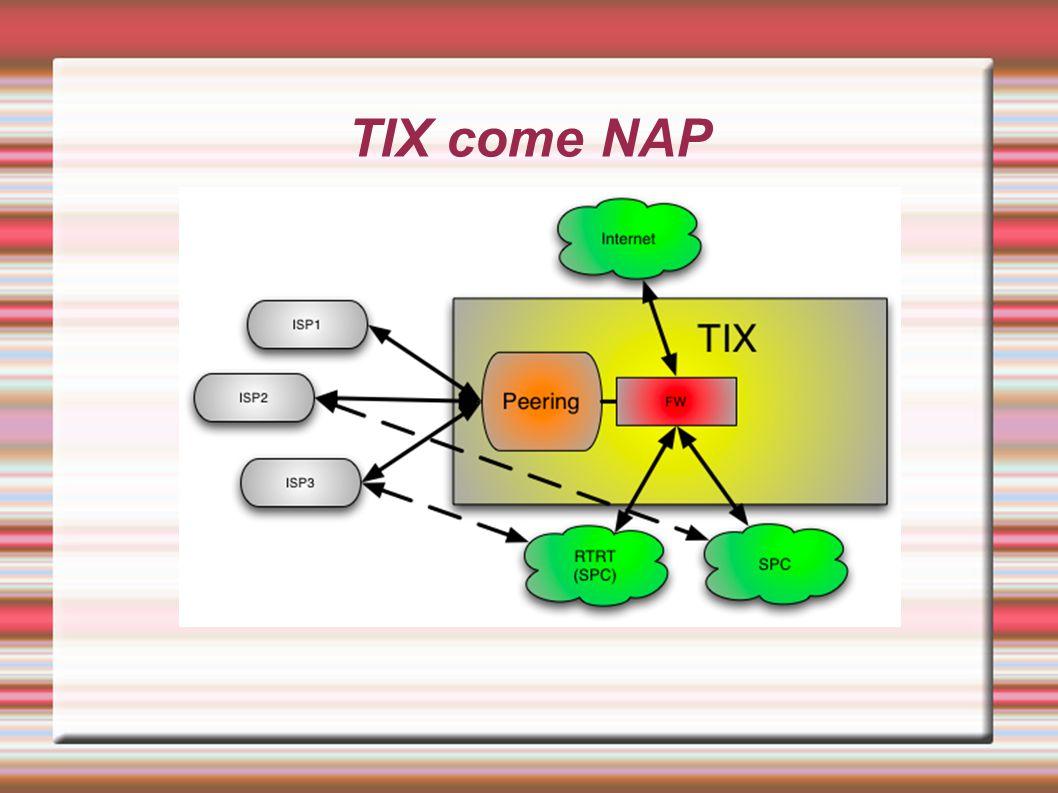 TIX come NAP