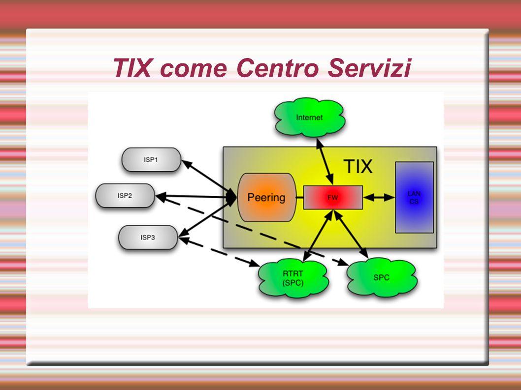 Servizi del Centro Servizi  Housing: decentramento di:  server  apparati di rete  Hosting  Servizio di Help-Desk di primo e secondo livello di  servizi erogati dal TIX  puntuali malfunzionamenti presso il TIX e RTRT  Monitoraggio degli SLA attraverso la gestione ed il monitoraggio