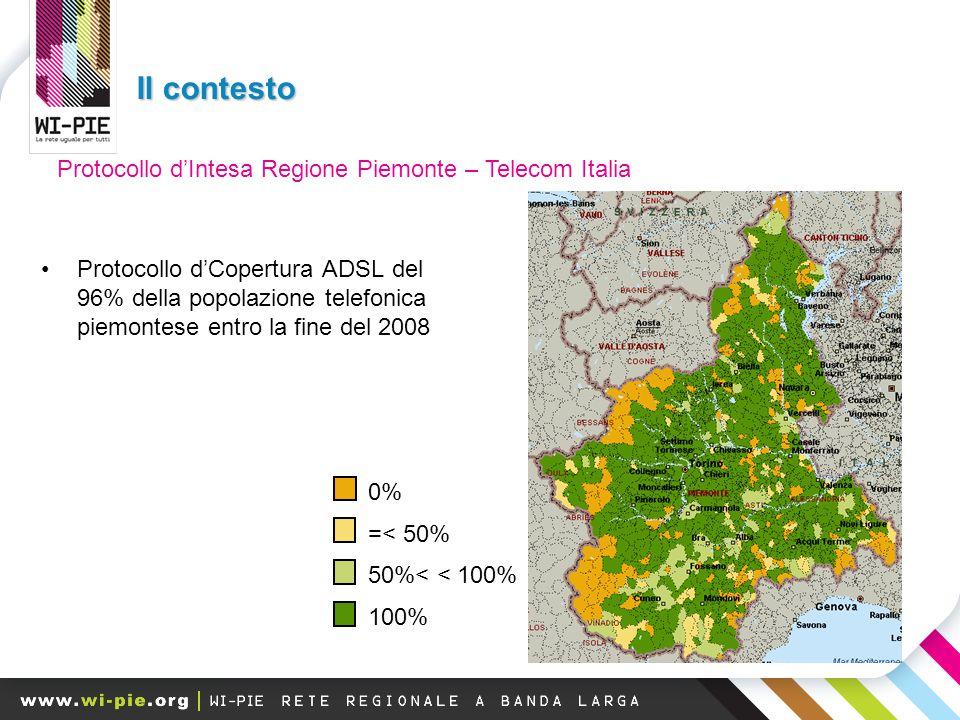 Il contesto Protocollo d'Copertura ADSL del 96% della popolazione telefonica piemontese entro la fine del 2008 Protocollo d'Intesa Regione Piemonte – Telecom Italia 0% =< 50% 50%< < 100% 100%