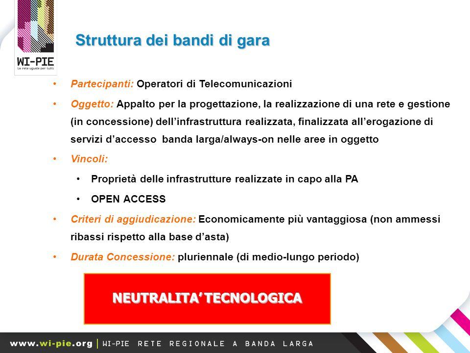 Struttura dei bandi di gara Partecipanti: Operatori di Telecomunicazioni Oggetto: Appalto per la progettazione, la realizzazione di una rete e gestione (in concessione) dell'infrastruttura realizzata, finalizzata all'erogazione di servizi d'accesso banda larga/always-on nelle aree in oggetto Vincoli: Proprietà delle infrastrutture realizzate in capo alla PA OPEN ACCESS Criteri di aggiudicazione: Economicamente più vantaggiosa (non ammessi ribassi rispetto alla base d'asta) Durata Concessione: pluriennale (di medio-lungo periodo) NEUTRALITA' TECNOLOGICA