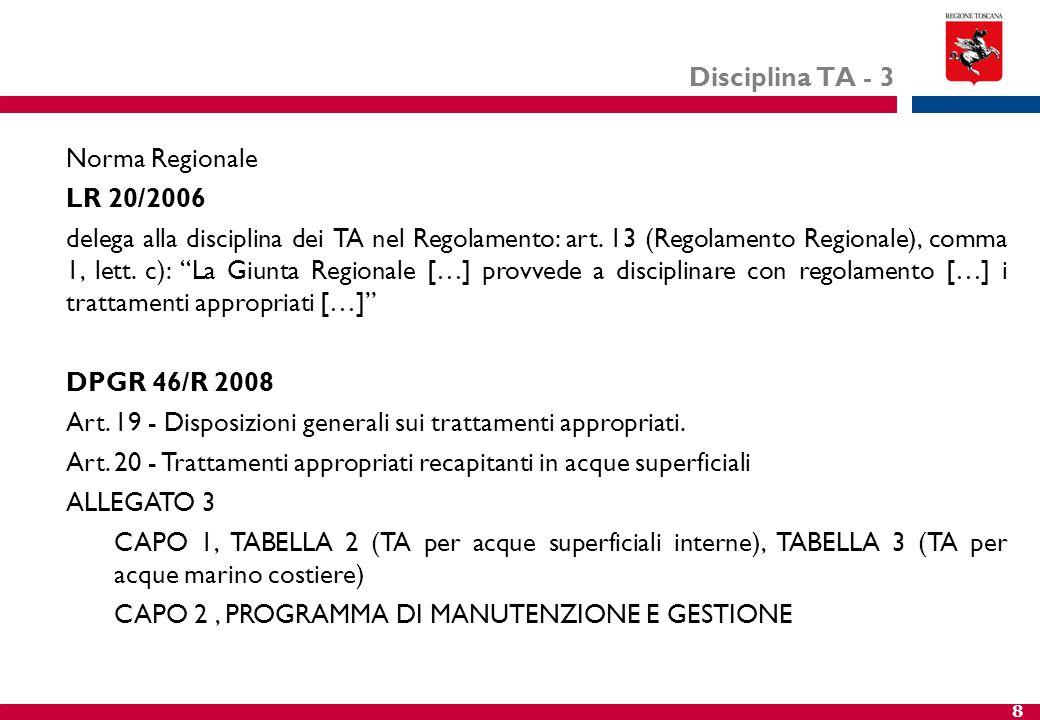 """8 Disciplina TA - 3 Norma Regionale LR 20/2006 delega alla disciplina dei TA nel Regolamento: art. 13 (Regolamento Regionale), comma 1, lett. c): """"La"""