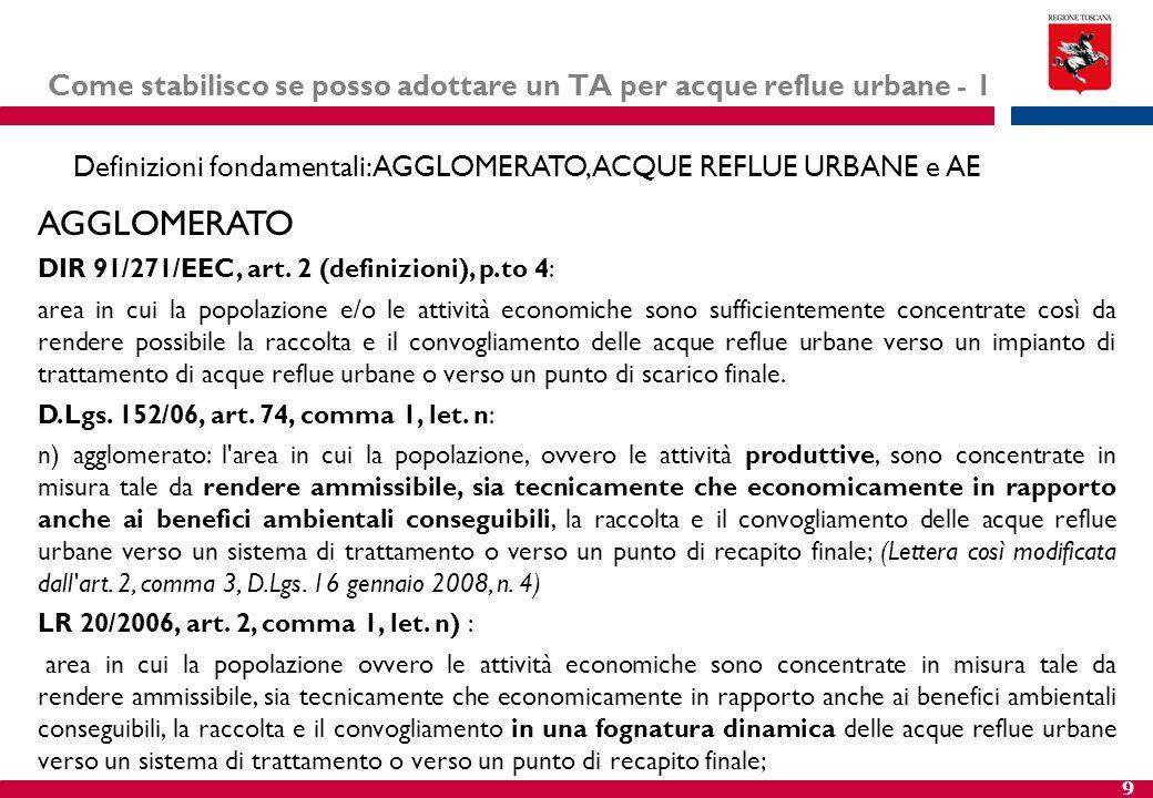 9 Come stabilisco se posso adottare un TA per acque reflue urbane - 1 Definizioni fondamentali: AGGLOMERATO, ACQUE REFLUE URBANE e AE AGGLOMERATO DIR