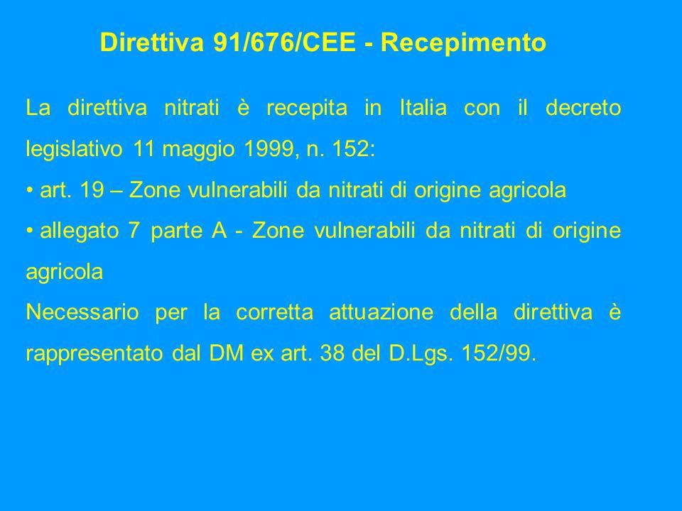 Direttiva 91/676/CEE - Recepimento La direttiva nitrati è recepita in Italia con il decreto legislativo 11 maggio 1999, n.