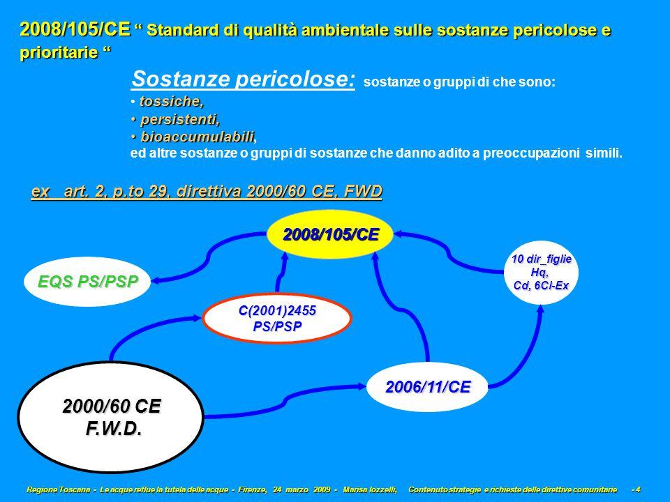 2000/60 CE F.W.D. F.W.D.