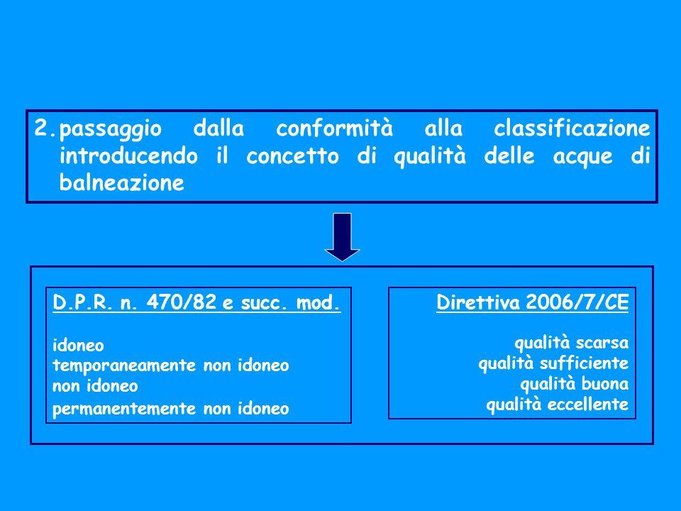 2.passaggio dalla conformità alla classificazione introducendo il concetto di qualità delle acque di balneazione D.P.R.