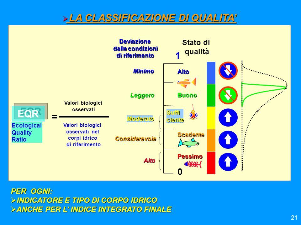 6.Approccio ambientale e integrato alla politica delle acque (Direttiva 2000/60/CE) la Direttiva 2006/7/CE del Parlamento Europeo e del Consiglio impone il coordinamento con la Direttiva 2000/60/CE nella premessa all'articolato e in ben quattro articoli: Articolo 1 comma 2 – la presente direttiva è finalizzata a preservare, proteggere e migliorare la qualità dell'ambiente e a proteggere la salute umana integrando la direttiva 2000/60/CE Articolo 2 – i termini acque superficiali, sotterranee, interne, di transizione, costiere e bacini idrografico hanno lo stesso significato che nella direttiva 2000/60/CE Articolo 6 comma 2 – … si utilizzeranno in modo appropriato i dati ottenuti dal monitoraggio e dalle valutazioni effettuate ai sensi della direttiva 2000/60/CE rilevanti ai fini della presente direttiva Articolo 13 comma 4 – … ricorrere ai sistemi di raccolta, valutazione e presentazione dei dati già contemplati da altre normative comunitarie ed in particolare dalla direttiva 2000/60/CE
