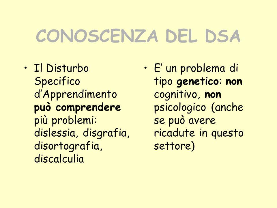 CONOSCENZA DEL DSA Il Disturbo Specifico d'Apprendimento può comprendere più problemi: dislessia, disgrafia, disortografia, discalculia E' un problema di tipo genetico: non cognitivo, non psicologico (anche se può avere ricadute in questo settore)