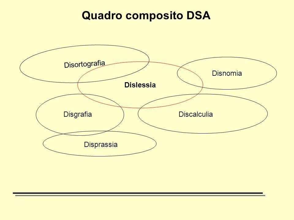 Legge 170/2010 Oggi, finalmente, lo Stato italiano tutela tutti i soggetti DSA con una Legge specifica: Legge 8 ottobre 2010, n.