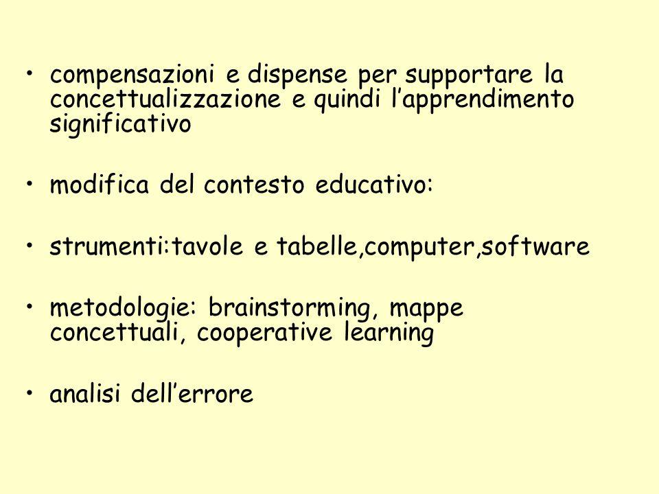 Utilizzo dell'informatica Maggiore libertà di gestione del proprio processo di apprendimento Autoregolazione dell'apprendimento (Zimmermann 1998) Conseguenze positive: Sviluppo della metacognizione e della motivazione