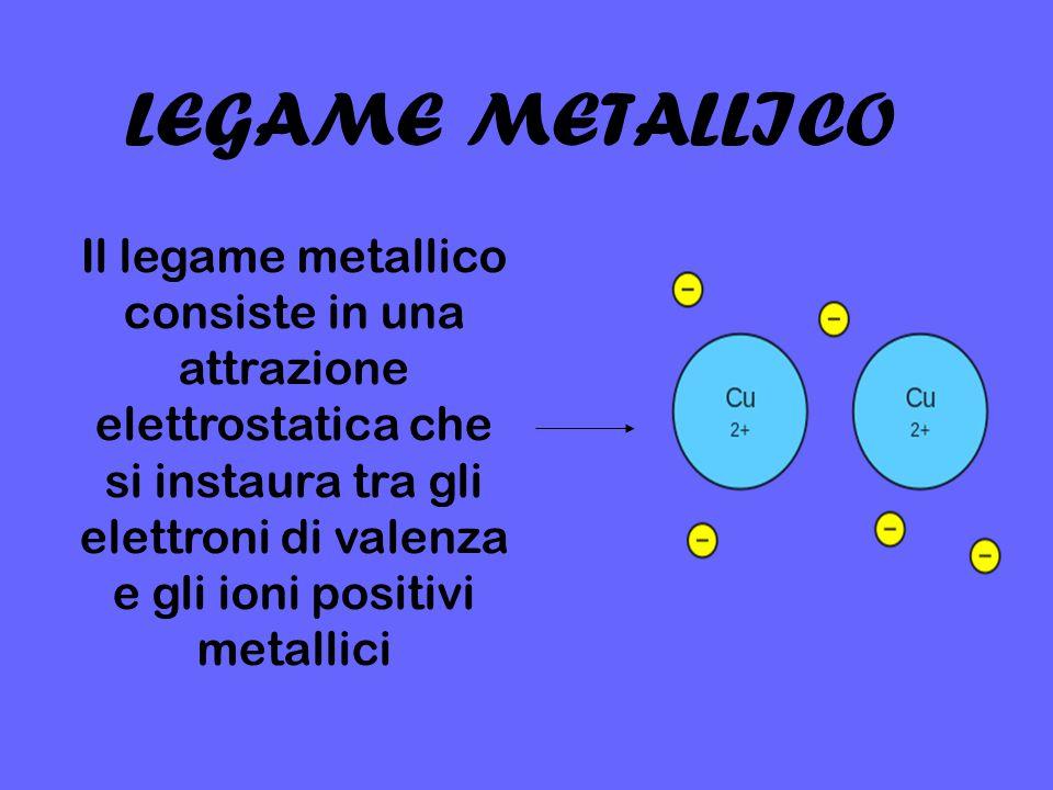 LEGAME METALLICO Il legame metallico consiste in una attrazione elettrostatica che si instaura tra gli elettroni di valenza e gli ioni positivi metall