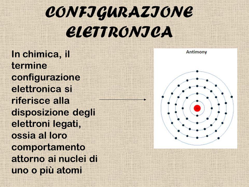 CONFIGURAZIONE ELETTRONICA In chimica, il termine configurazione elettronica si riferisce alla disposizione degli elettroni legati, ossia al loro comp