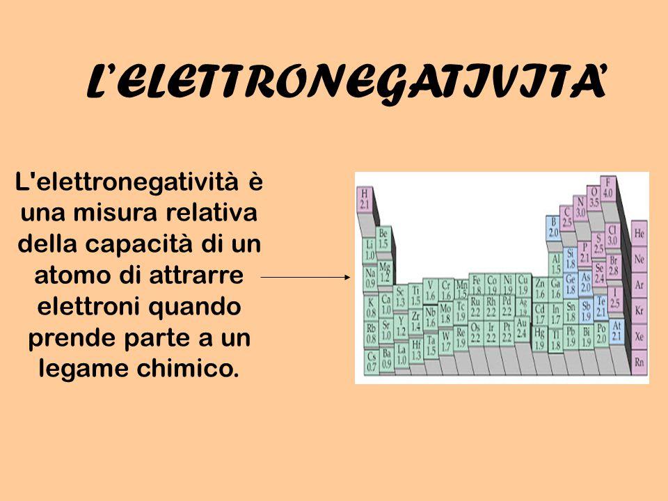 L'elettronegatività è una misura relativa della capacità di un atomo di attrarre elettroni quando prende parte a un legame chimico. L'ELETTRONEGATIVIT