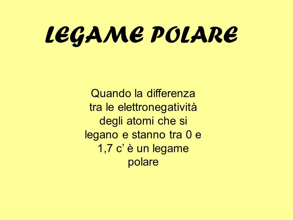 LEGAME POLARE Quando la differenza tra le elettronegatività degli atomi che si legano e stanno tra 0 e 1,7 c' è un legame polare