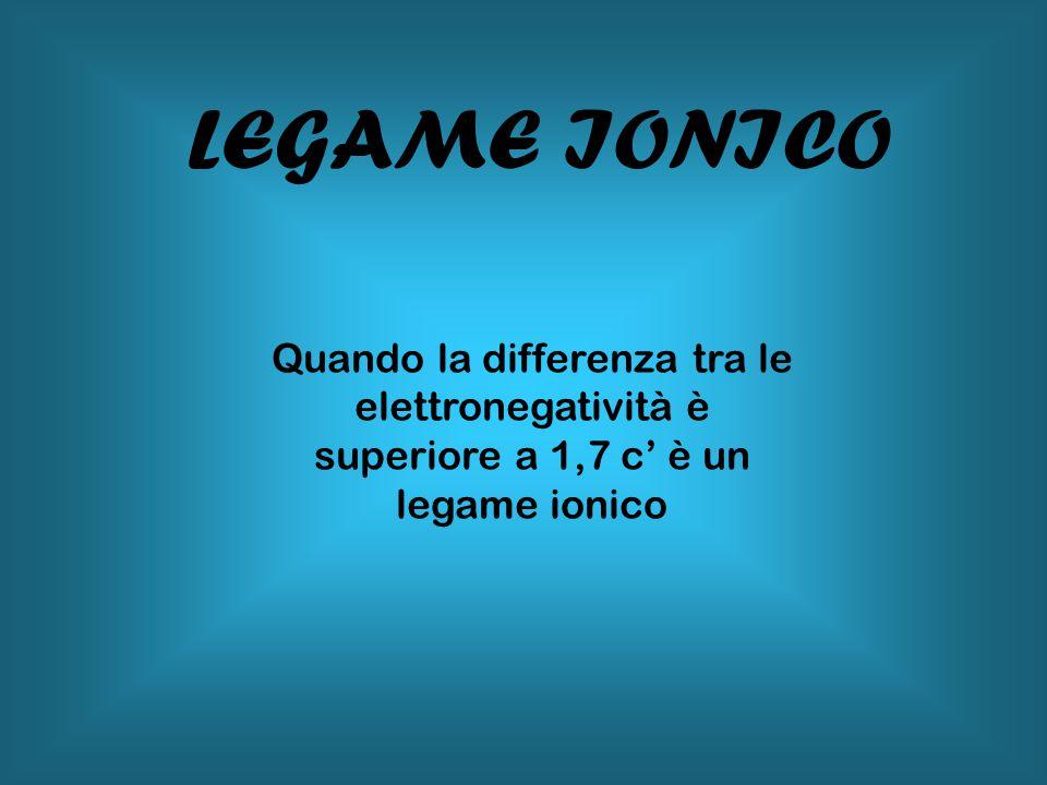 LEGAME IONICO Quando la differenza tra le elettronegatività è superiore a 1,7 c' è un legame ionico