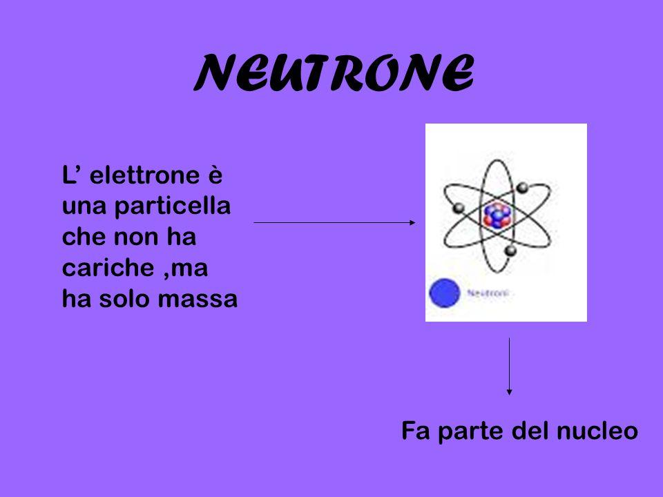 NEUTRONE L' elettrone è una particella che non ha cariche,ma ha solo massa Fa parte del nucleo