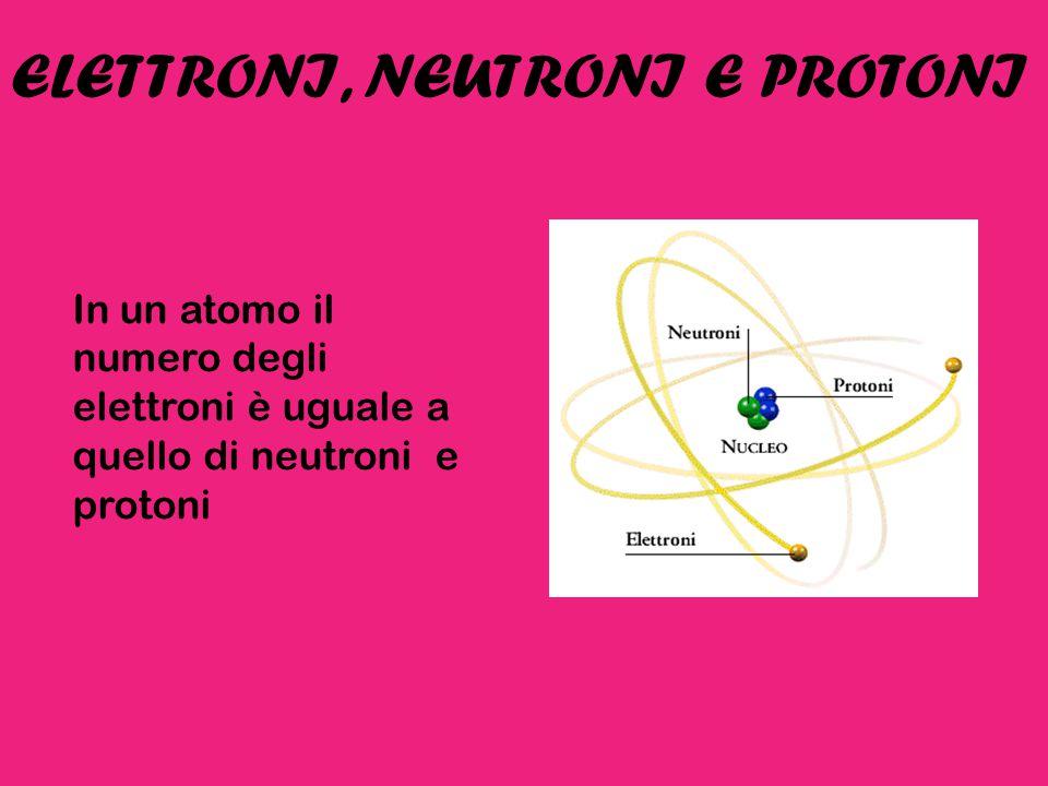 PROTONE Il protone è una particella con carica positiva(+) Fa parte del nucleo